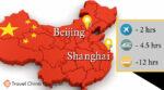 Travel between Beijing and Shanghai