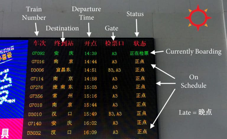 Explanation of a Chinese train station board on the China train guide