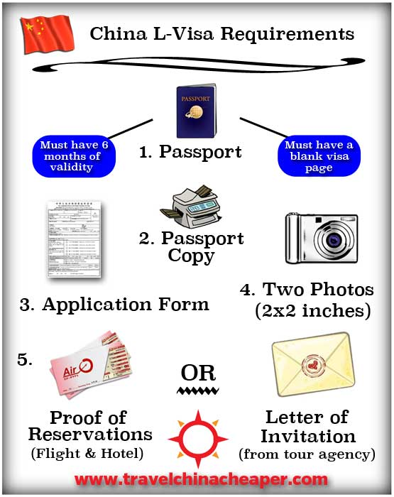 Complete guide to china travel visa requirements yelopaper