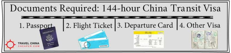 Documents required to apply for the 144-hour China transit visa