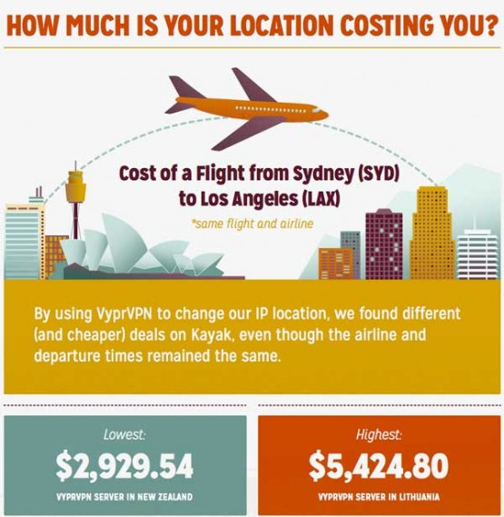 How to Save Money on Flights using a VPN