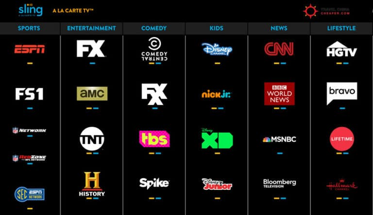 Sling TV Channel options