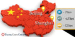 How to travel from Beijing to Shanghai