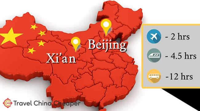 Travel Beijing to Xi'an in 2021