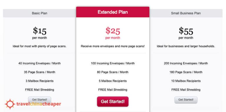 Pricing tiers for Traveling Mailbox