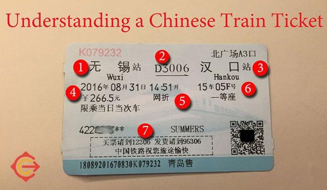 Understanding China Tickets