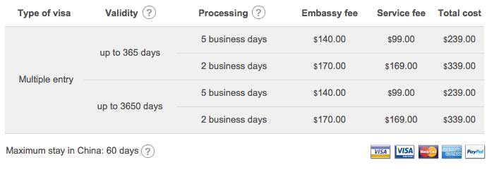 Pricing for VisaHQ