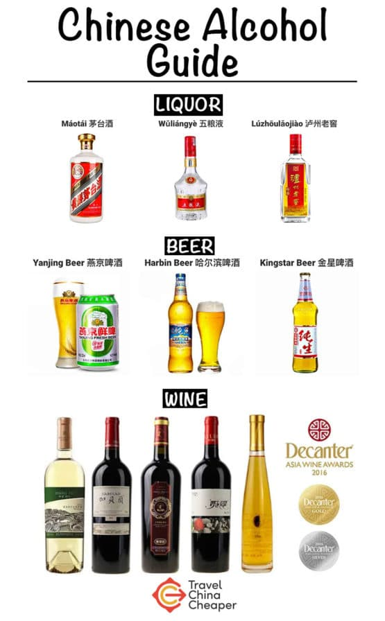 Chinese alcohol guide