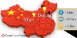 Travel Beijing to Xi'an